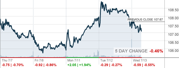 Duke Energy Stock Quote Captivating Duk  Duke Energy Corp Stock Quote  Cnnmoney
