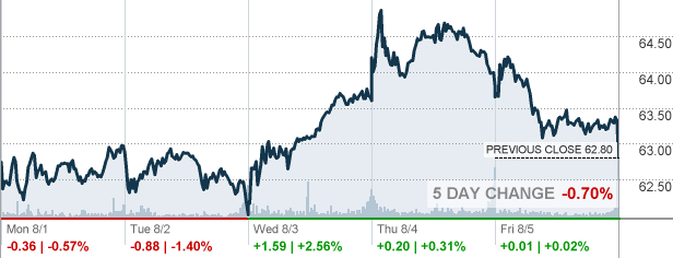Met Life Quote Captivating Met  Metlife Inc Stock Quote  Cnnmoney