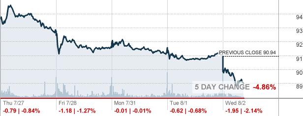 Ms Morgan Stanley Stock Quote Cnnmoney Com