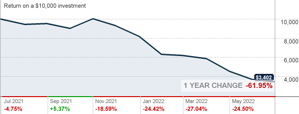Msklx Morgan Stanley Institutional Fund Trust Mid Cap