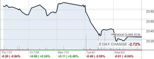 Msprk Morgan Stanley Stock Quote Cnnmoney Com