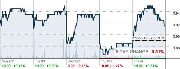 nokia stock price nyse
