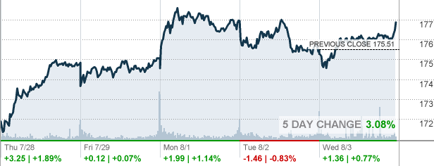 pep - pepsico inc stock quote
