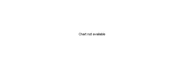 SBNY - Signature Bank Stock quote - CNNMoney.com