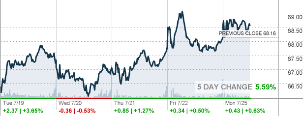 stt - state street corp stock quote