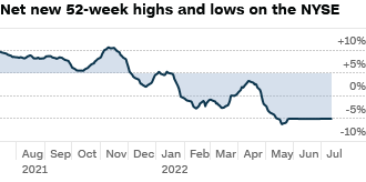 Market Volatility Data (Fear & Greed)
