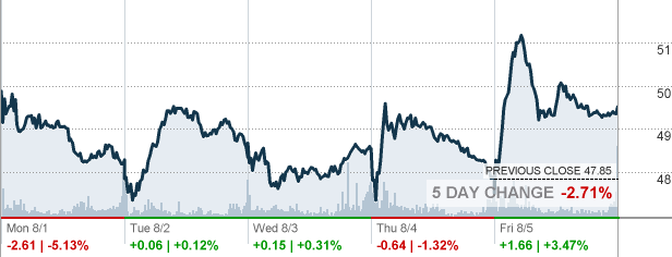Aa Alcoa Corp Stock Quote Cnnmoney
