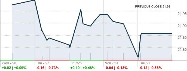COMB - GraniteShares Bloomberg Commodity Broad Strategy No K