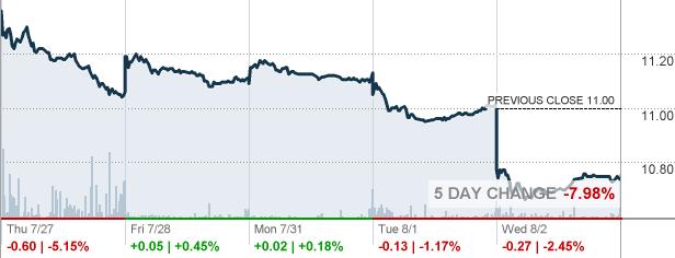 Db Deutsche Bank Ag Stock Quote Cnnmoney