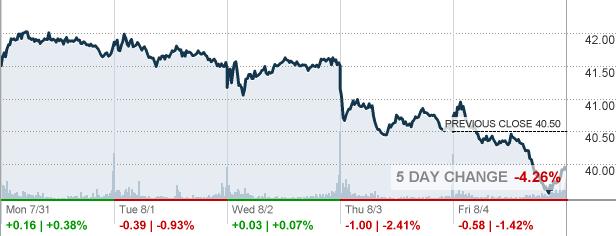 Exc Exelon Corp Stock Quote Cnnmoney