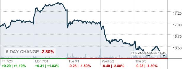 Gold Randgold Resources Ltd Stock Quote Cnnmoney