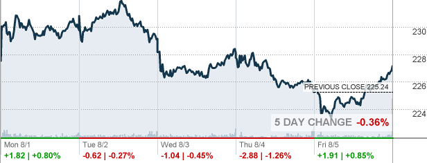 Hsy Hershey Co Stock Quote Cnnmoney