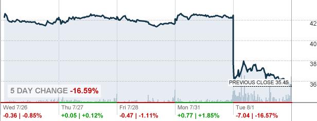 Ryi Ryerson Holding Corp Stock Quote Cnnmoney