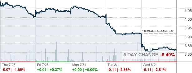 San Banco Santander Sa Stock Quote Cnnmoney