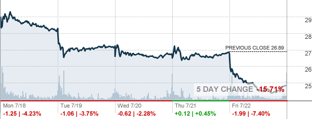 Xpev - Xpeng Inc Stock Quote